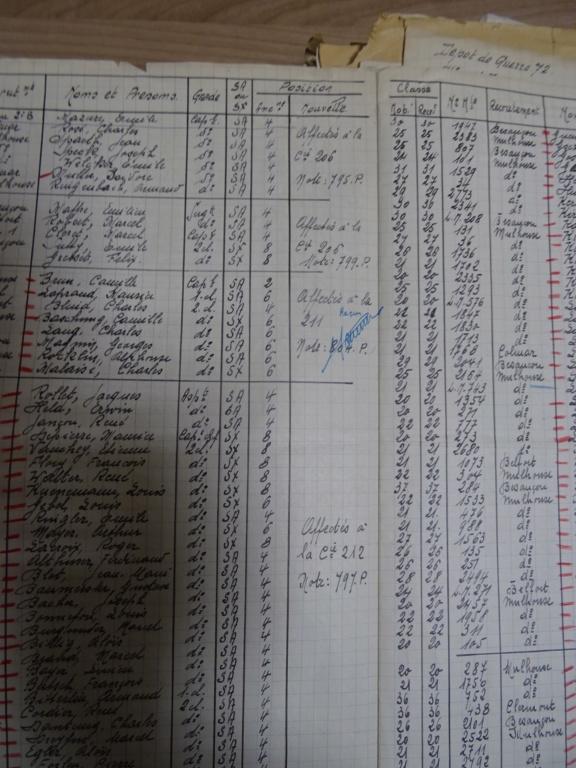 Dépôt d'Infanterie n°72 Compagnie 203 Valdoie (Belfort) Dsc02712