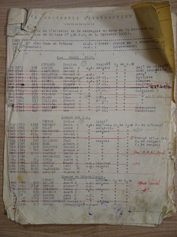 Dépôt d'Infanterie n°72 Compagnie 203 Valdoie (Belfort) Dsc02717
