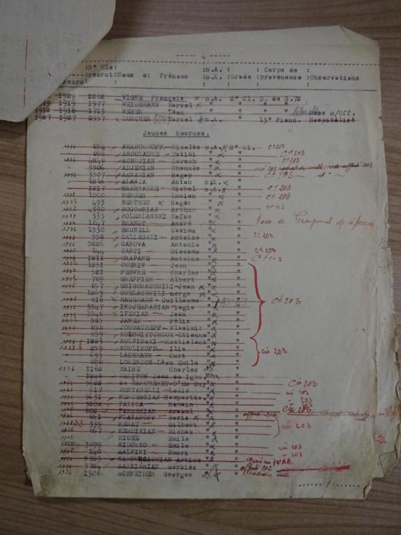 Dépôt d'Infanterie n°72 Compagnie 203 Valdoie (Belfort) Dsc02718