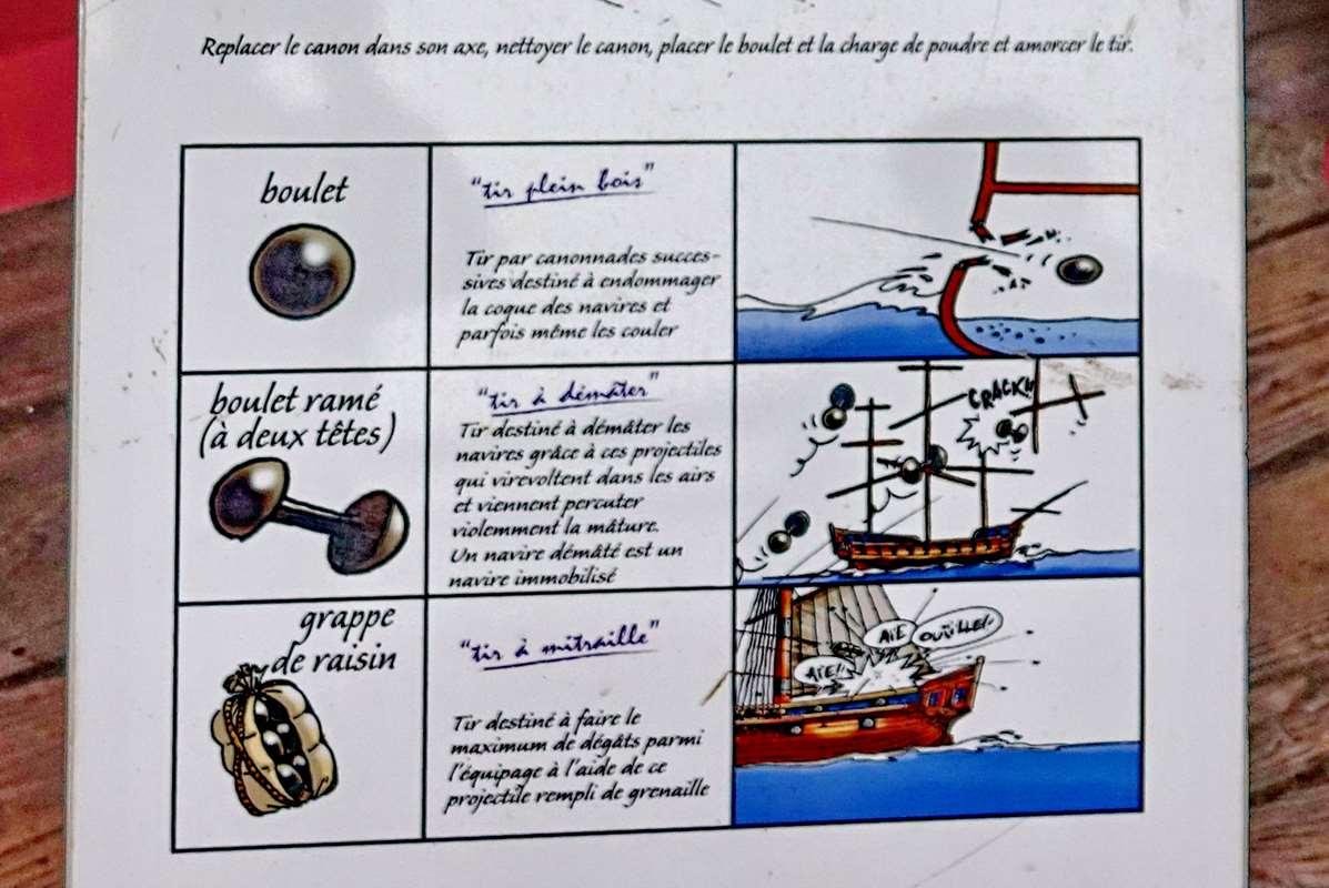 [Les différents armements dans la Marine] Pour changer, si l'on parlait canons... - Page 4 _cop5545
