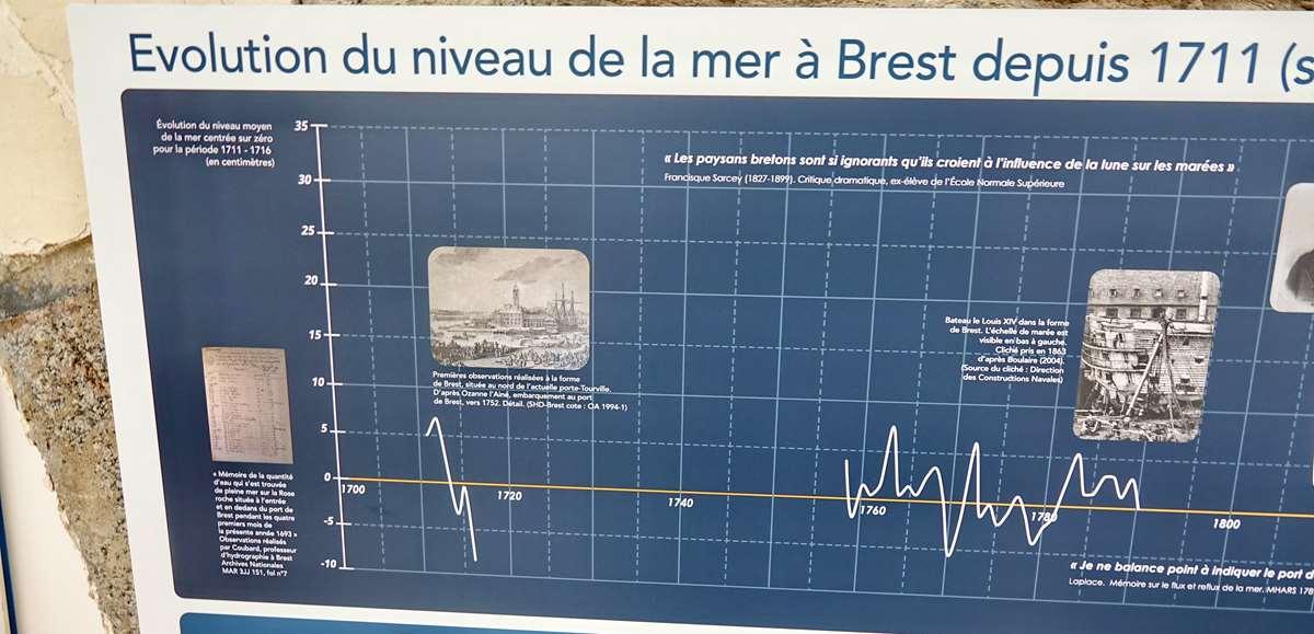[Vie des ports] BREST Ports et rade - Volume 001 - Page 22 _cop9030