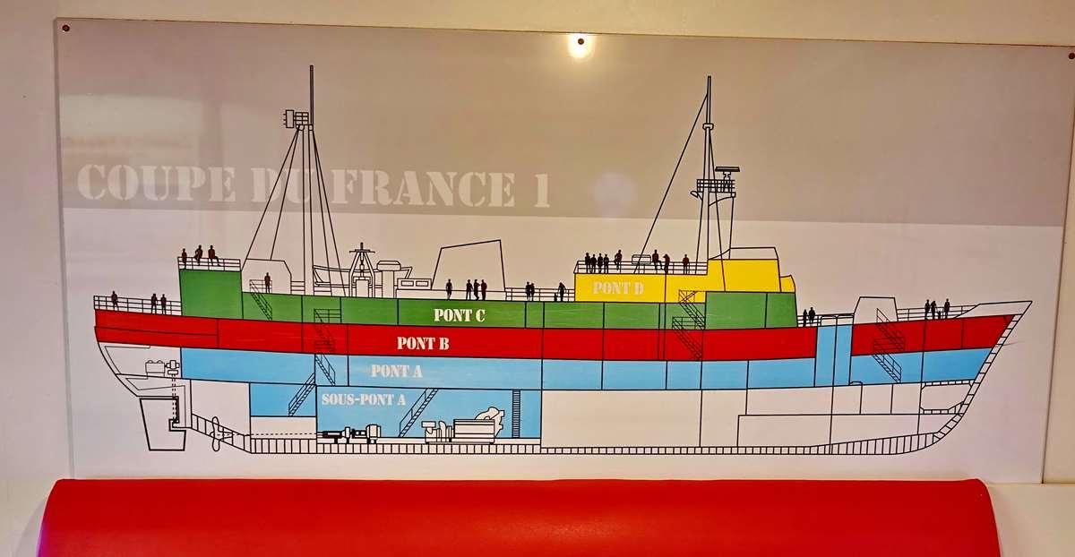 [Vie des Ports ] Port de La Rochelle  - Page 9 Dsc10795
