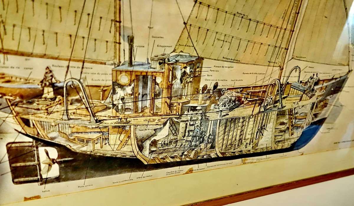 [Vie des ports] Etel d'aujourd'hui et son histoire de la pêche au thon - Page 5 Dsc11313