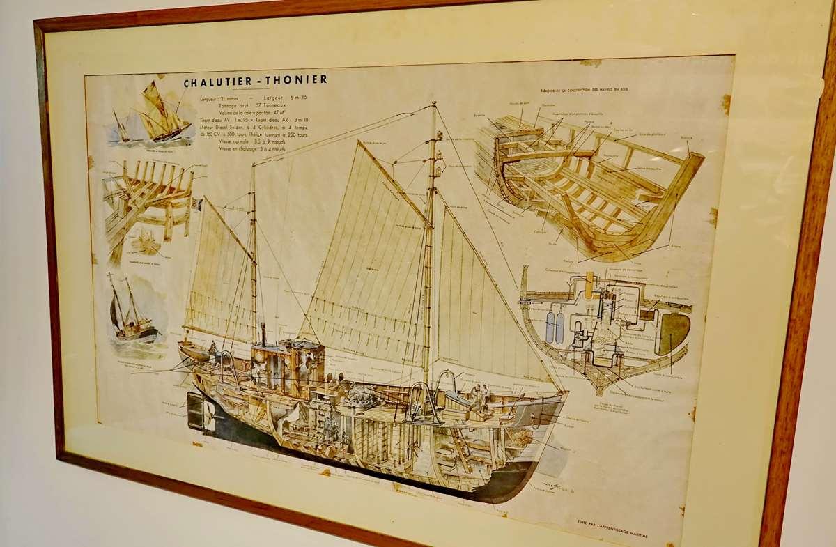 [Vie des ports] Etel d'aujourd'hui et son histoire de la pêche au thon - Page 5 Dsc11314