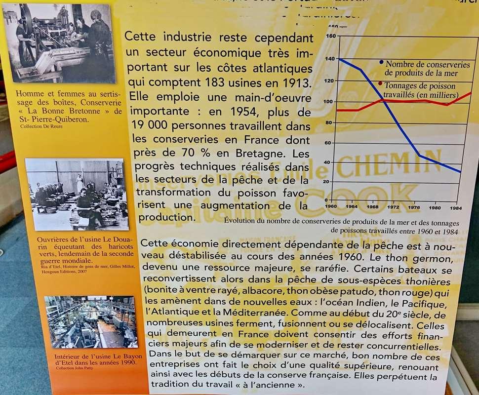 [Vie des ports] Etel d'aujourd'hui et son histoire de la pêche au thon - Page 6 Dsc11515