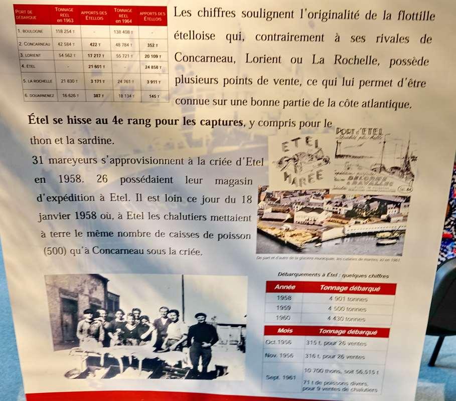 [Vie des ports] Etel d'aujourd'hui et son histoire de la pêche au thon - Page 6 Dsc11557