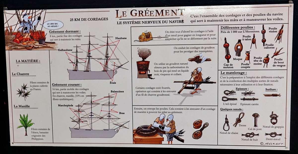[Marine à voile] L'Hermione - Tome 2 - Page 9 Dsc19192