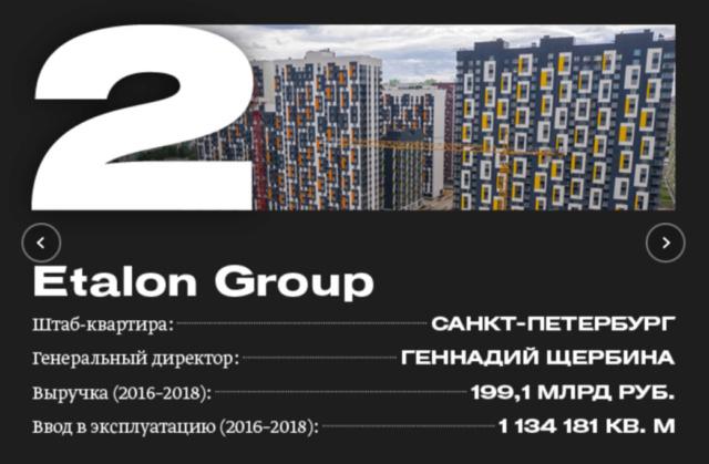 """ГК """"Эталон"""" (/""""Эталон-Инвест"""" в Москве) - строительная компания ЖК """"Летний сад"""" - Страница 20 Dzztoj11"""