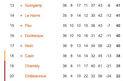 Ligue 2 : 20-21 Captur44