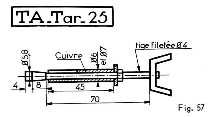 Outils de fabrication locale Tatar210