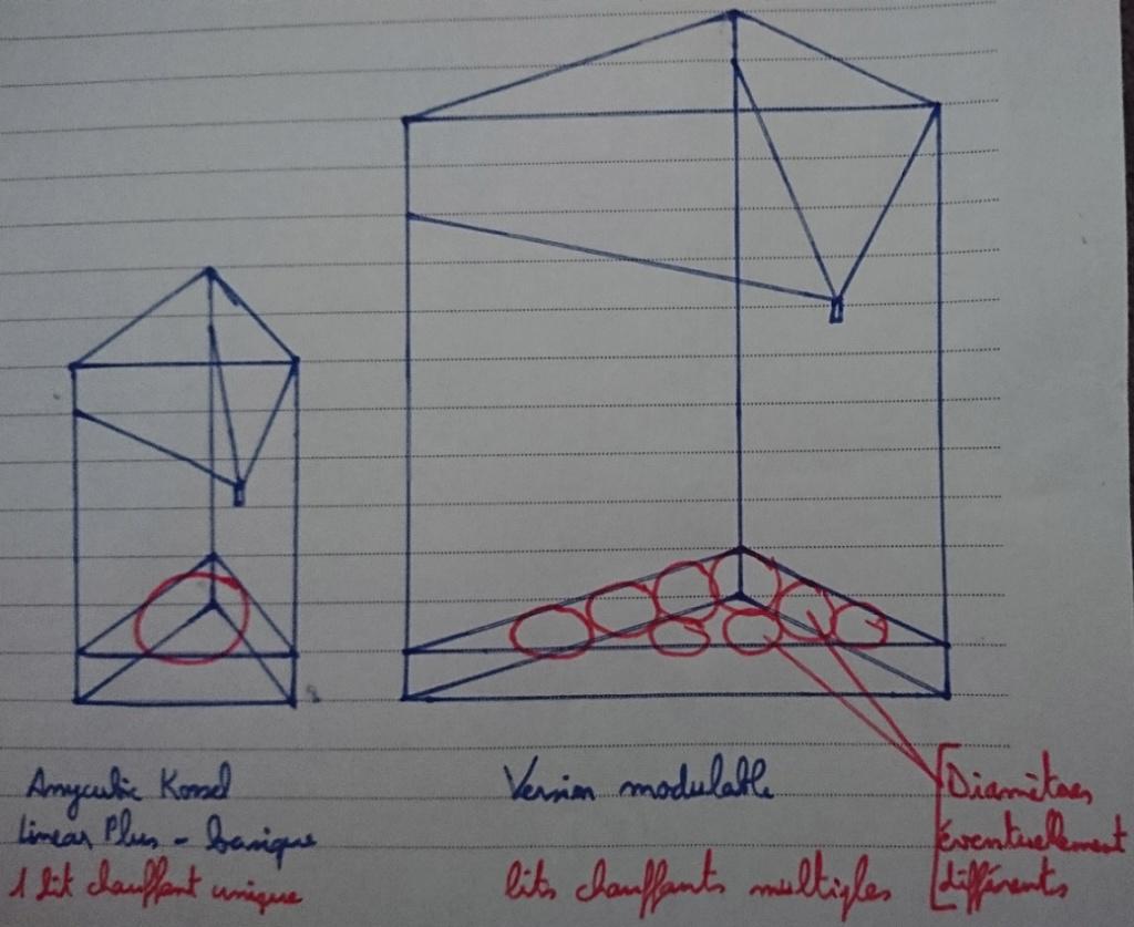 Construction d'une imprimante delta de dimension modulable Visuel10