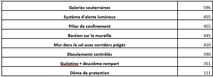 STRUCTURE DE DÉFENSE INTERNE P.1 [FT NARA AIZEN / METARU HIDEKO] Captur25