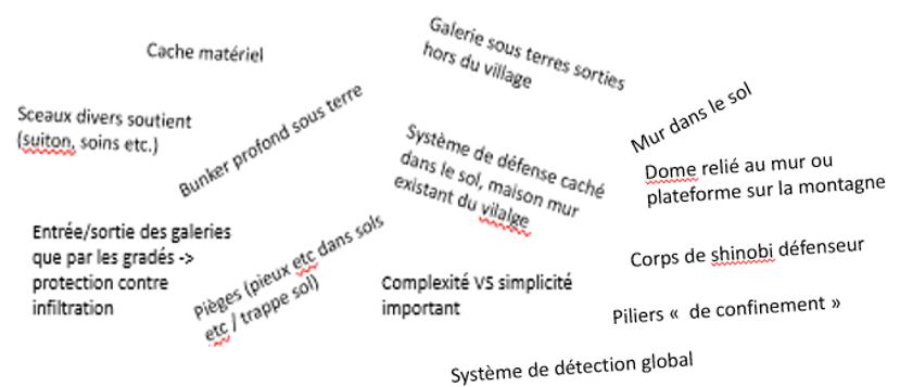 STRUCTURE DE DÉFENSE INTERNE P.1 [FT NARA AIZEN / METARU HIDEKO] Tablea10