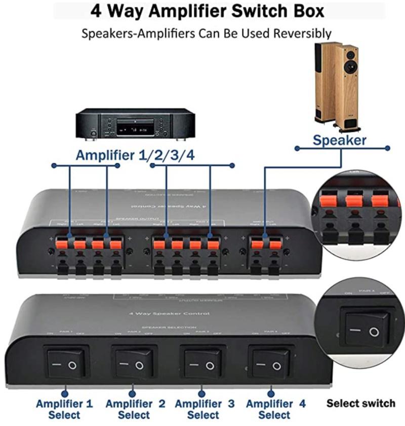 testare 2 amplificatori con stesse casse... ma anche stesso dac... come faccio ? Cattur13