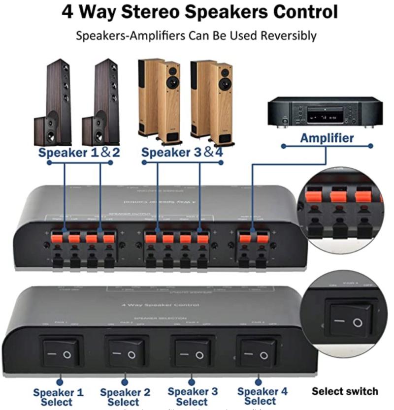 testare 2 amplificatori con stesse casse... ma anche stesso dac... come faccio ? Cattur14