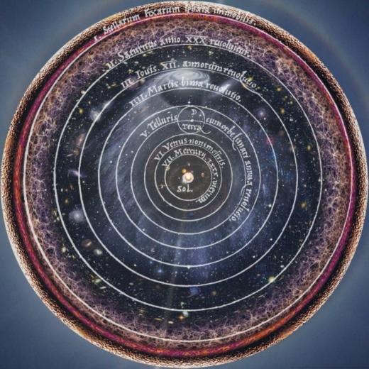 Teoría heliocéntrica o heliocentrismo Helioc11