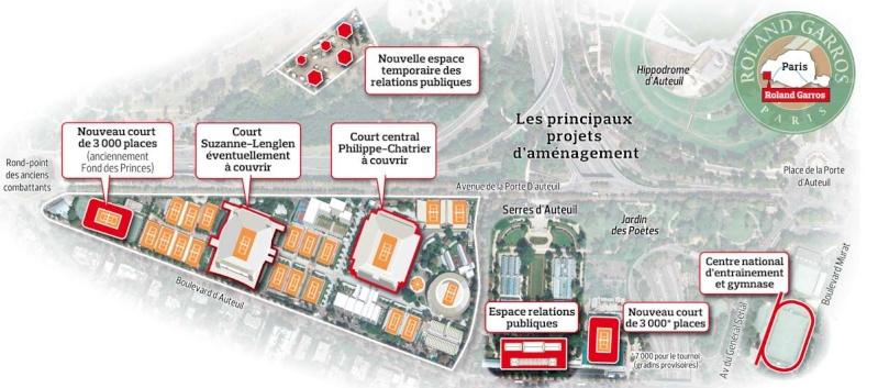 25/11 - Françoise défend les serres d'Auteuil jouxtant Roland Garros Roland10