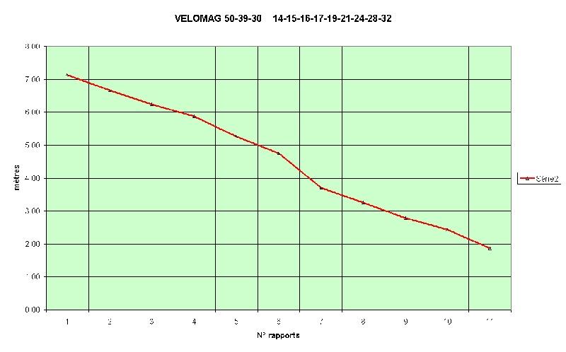 Développement ssur randonneuse - Page 2 Veloma10