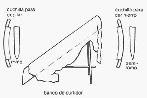 Curtidor piel Raspad10