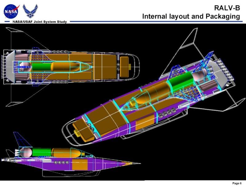 RALV-B  ( Reusable Airbreathing Launch Vehicle – iteration B ) Ralv-b10