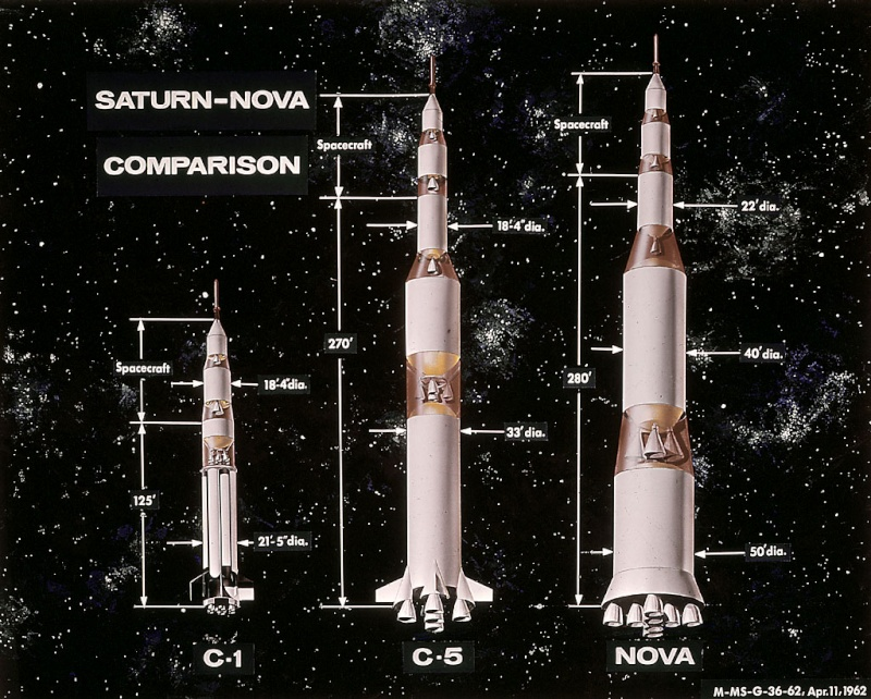 Ares V pourrait se voir ajouter un sixième moteur, et dépasser Saturn V en hauteur - Page 9 Nova_r11