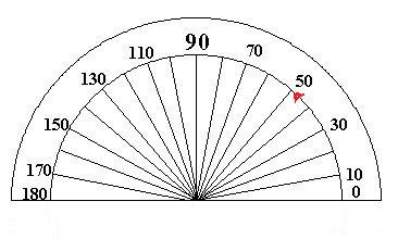angle de bennage 2060i310