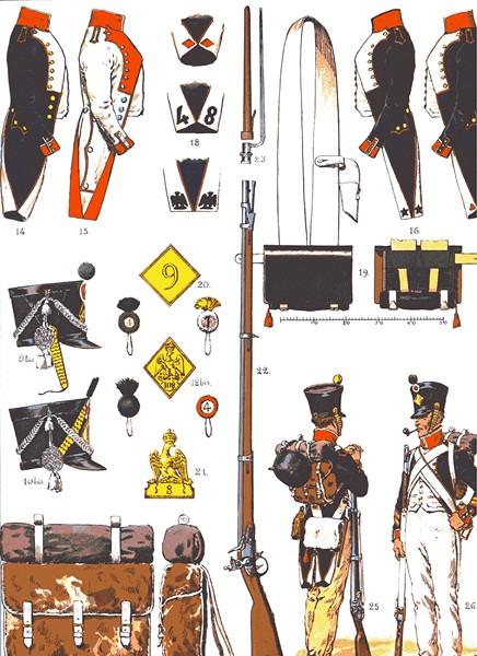 FUSILIER D'INFANTERIE DE LIGNE 1804 - Page 2 Rousse10
