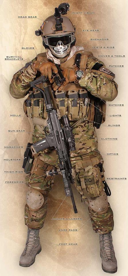 """le programme """" soldat du future"""" 13877_10"""
