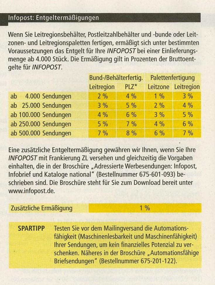 Infopost Infopo13
