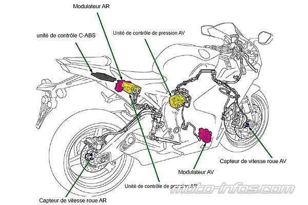 Différence ligne akrapovic pour CBR 1000 RR sc59 ABS ou pas  11_hon10