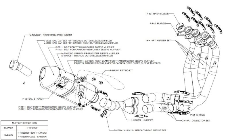 Différence ligne akrapovic pour CBR 1000 RR sc59 ABS ou pas  Abs_ti10