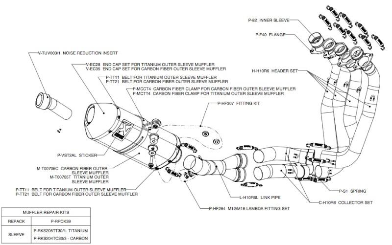 Différence ligne akrapovic pour CBR 1000 RR sc59 ABS ou pas  Non_ab10