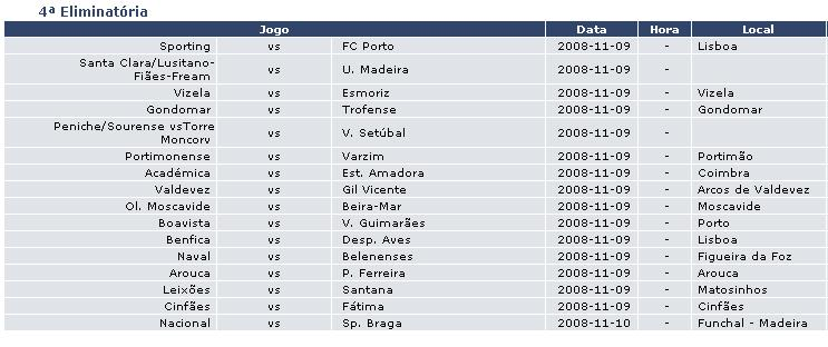 Liga- 1ra Division- Liga Sagres- Portugal - Página 3 Tp10