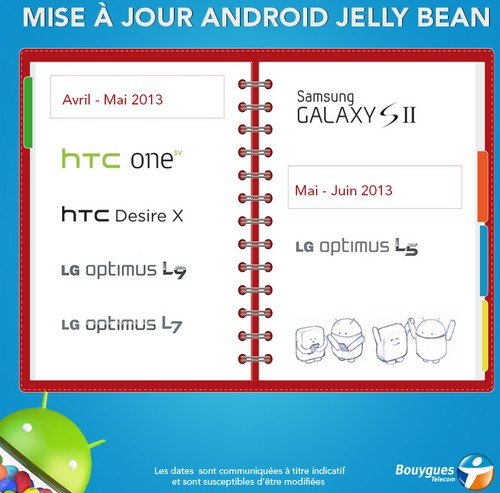 Bouygues Telecom passe 6 smartphones Android sous Jelly Bean 4.2 Androi10