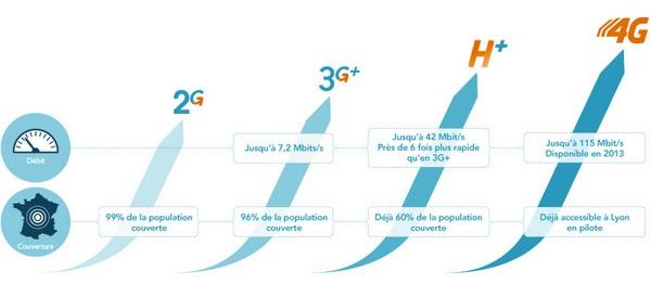 """Le Live """"Libérez la 4G"""" de Bouygues Telecom en direct sur BFN dès 9h00 Debit410"""