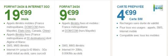 B&YOU totalise 1.000.000 de clients au 31 décembre 2012 Forfai10