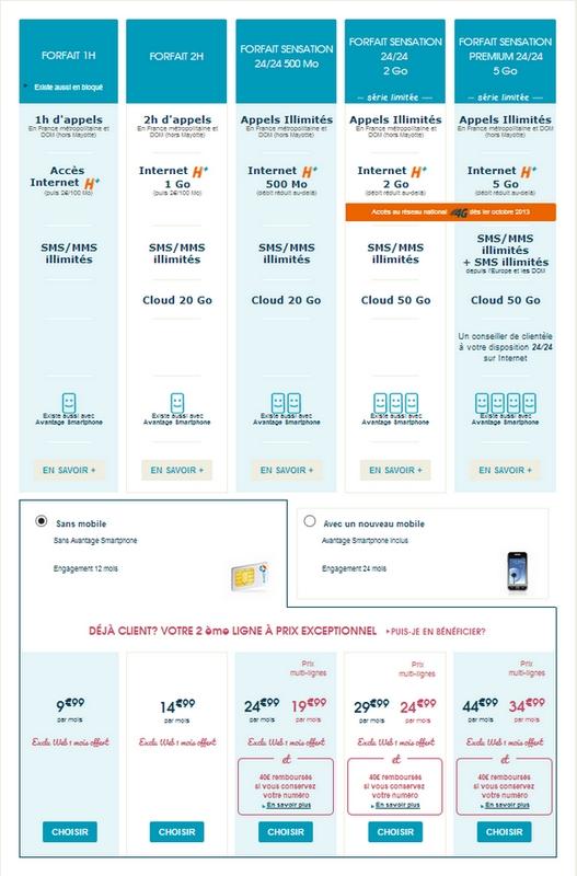 """Les nouveaux Forfaits """"Sensation"""" de Bouygues Telecom sont en ligne ! Forfai13"""