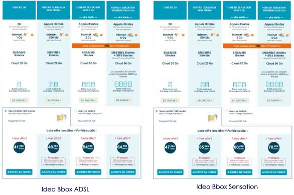 """Les nouveaux Forfaits """"Sensation"""" de Bouygues Telecom sont en ligne ! Ideo10"""