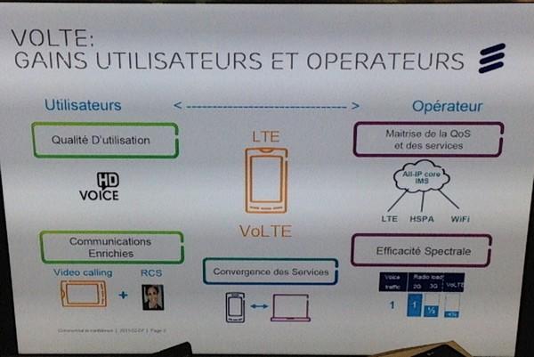"""""""Liberez la 4G"""" Le 1er réseau national 4G chez Bouygues Telecom. Lib4g510"""
