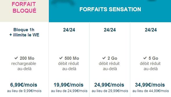 """Les nouveaux Forfaits """"Sensation"""" de Bouygues Telecom sont en ligne ! Offres10"""