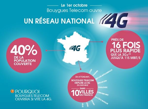 Nouveaux Forfaits Sensation:  Multi-lignes et 4G chez Bouygues Telecom Reseau12