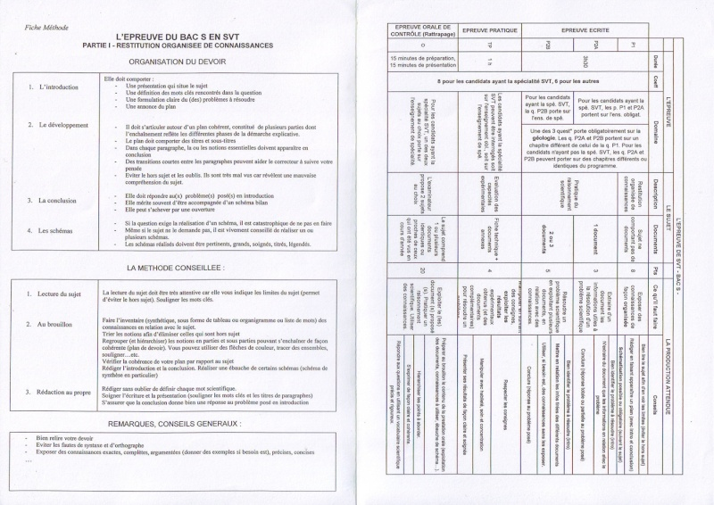 Méthodologie Bac Scan1010