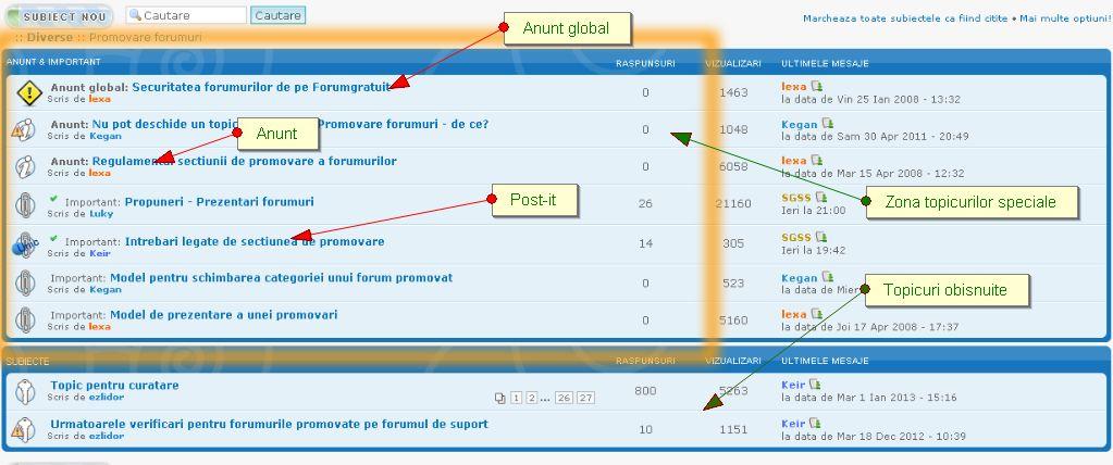 Subiecte tip anunt, anunt global si post-it 16293510
