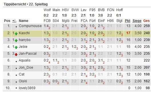 Bundesliga-Tipp 2012/13 - Seite 4 Tipp111