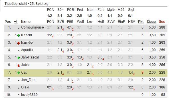 Bundesliga-Tipp 2012/13 - Seite 4 Tipp114