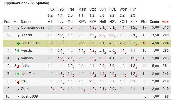 Bundesliga-Tipp 2012/13 - Seite 4 Tipp116
