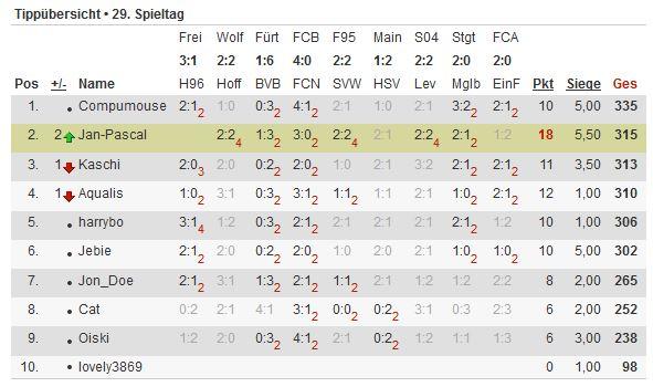 Bundesliga-Tipp 2012/13 - Seite 4 Tipp118
