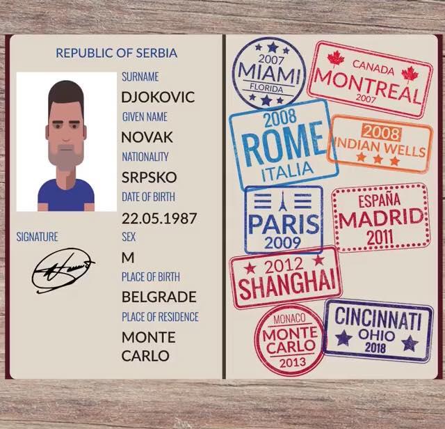 Novak Djokovic - 6 - Page 28 39746410