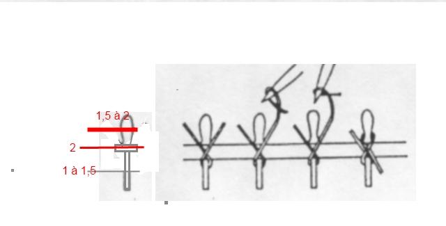 Les poulies et le différents systèmes de fixations - Page 2 Cabill10