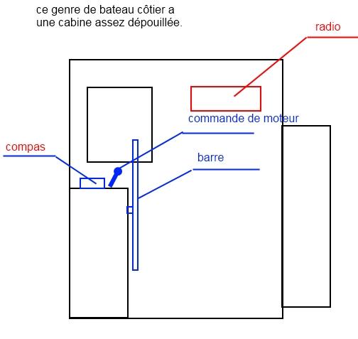 Recherche doc sur le Mare Nostrum de chez Artesinia Latina   Cabine10